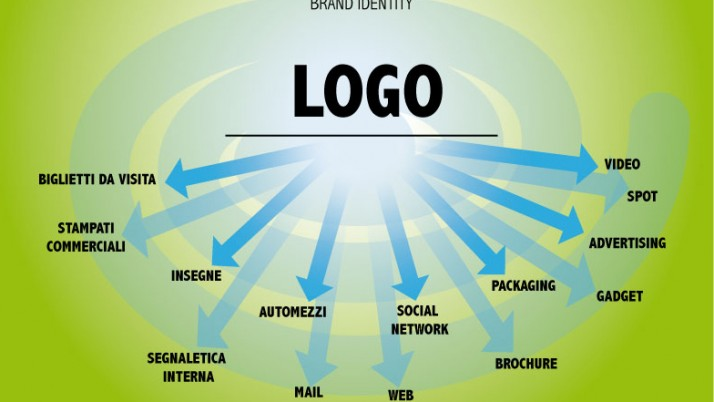 Brand & Identity
