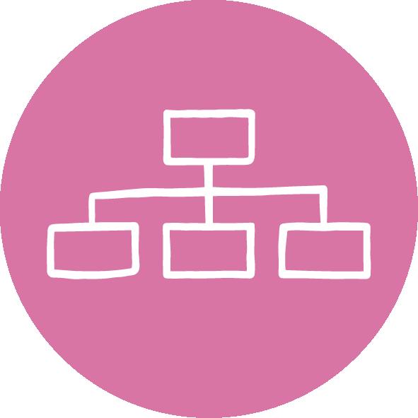 analisi_posizioni_organizzative